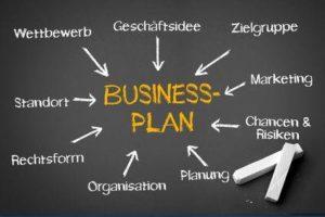 Die Standortanalyse hat einen hohen Stellenwert im Businessplan!